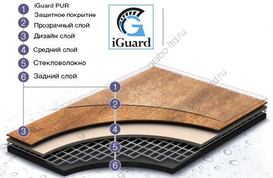 Виниловая плитка Grabo Plank-it_lvt