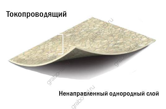 Гомогенный линолеум Grabo Conducto S 2 мм
